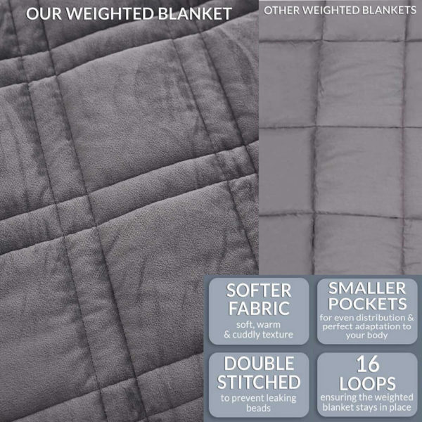 Weighted Blanket dts 150
